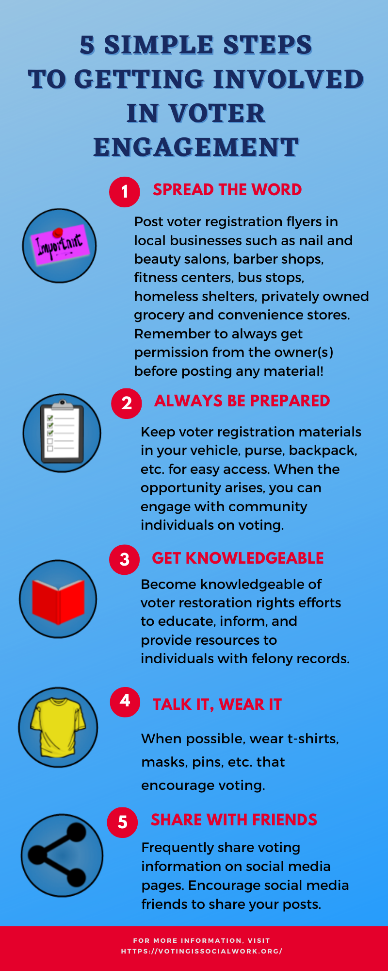5 Steps to Voter Engagement